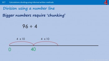 Division using a Number Line