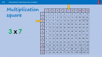 Multiplication using Grid and 100 Square