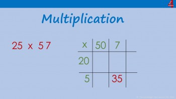 Multiply using Grid Method