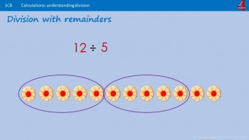 Basics of Remainders in Division