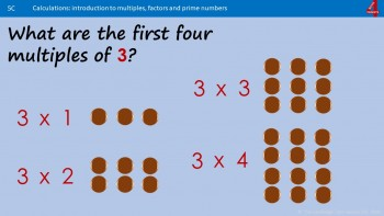Multiples, Factors and Prime Numbers - Introduction
