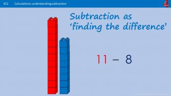 C1 - How to Add and Subtract Mentally