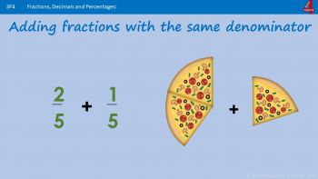 F4 - How to Add and Subtract Fractions