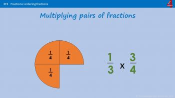 F5 - How to Multiply and Divide with Fractions