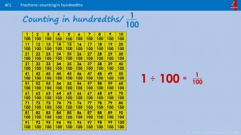 Counting in Hundredths