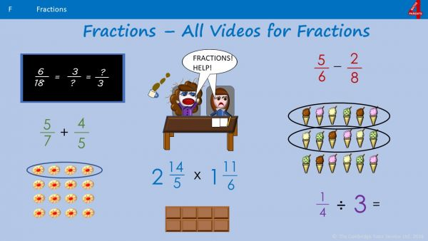 All Fractions Videos