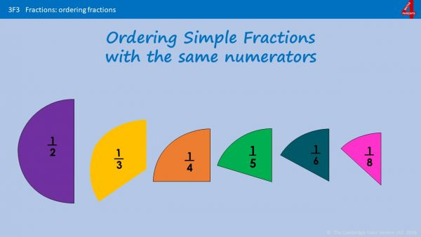 F3 - How to Compare and Order Fractions