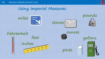 Ma6 How to Convert between Imperial and Metric Units of Measure
