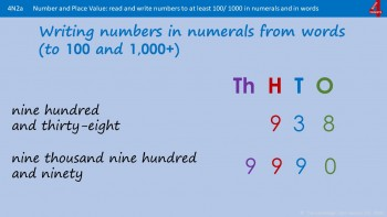N2 - How to Read, Write, Order and Compare Numbers