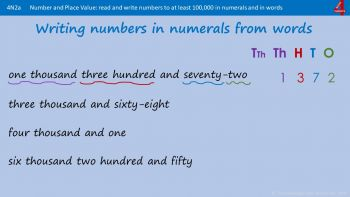 N2 - How to Read, Write, Order and Compare Numbers *FREE ACCESS DURING COVID-19 HOMESCHOOLING