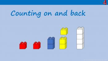 N1 -How to Count On and Back in Steps/ Multiples *FREE DURING COVID-19 HOMESCHOOLING