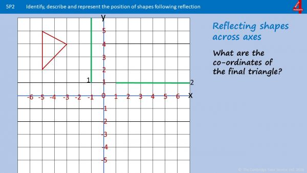 P2c - Translate and Reflect Shapes using Coordinates