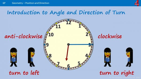 aP2 Introduction to Angles and Directions