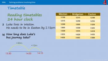 S1 - Reading Tables and Timetables