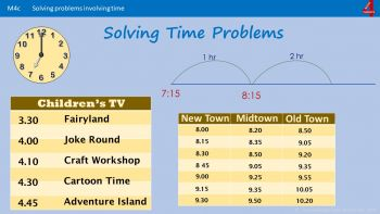 Mb4d - Solving Time Problems
