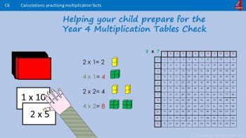C6x - Learning Multiplication Tables